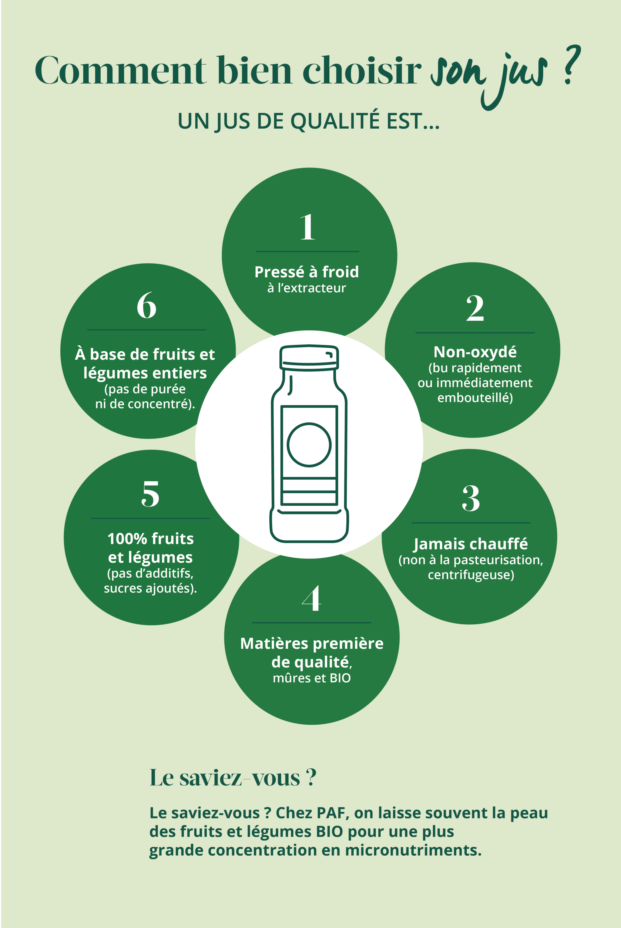 Infographie jus PAF