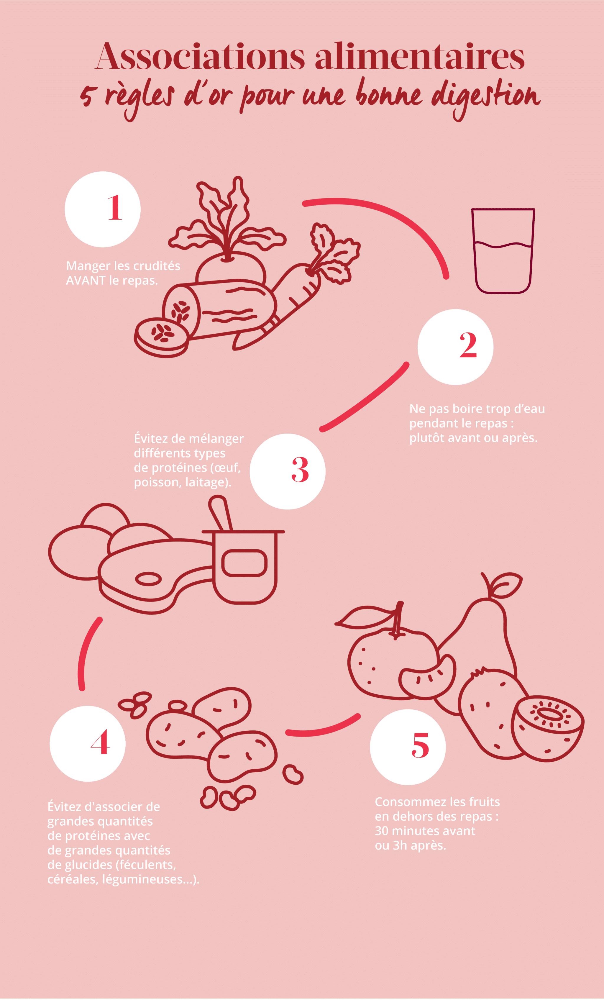 Infographie PAF alimentation
